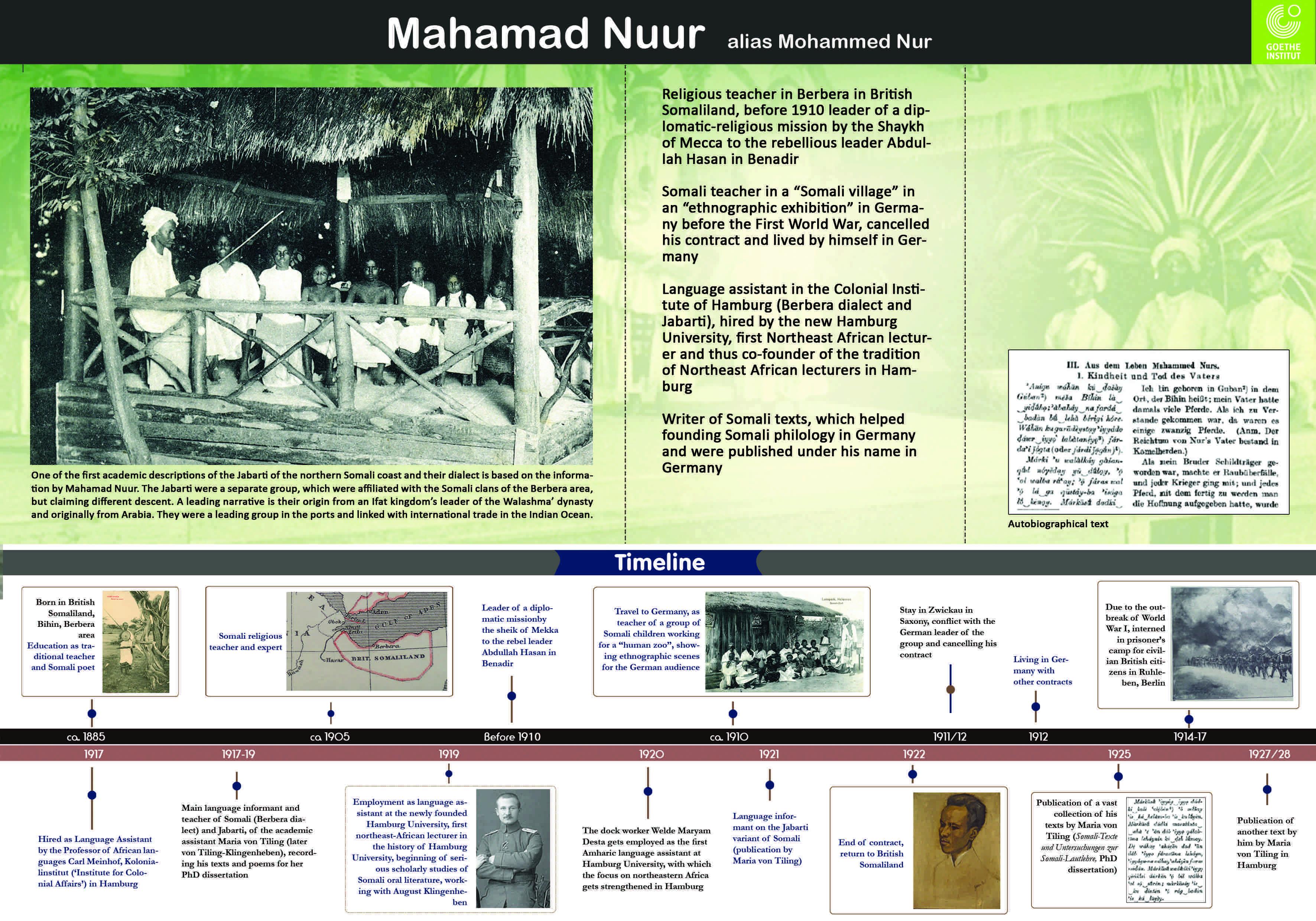 6 Muhammad Nur klein