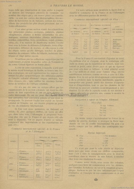 1896.06.A Travers le Monde - Les Colonies Allemandes a l'Exposition de Berlin 4